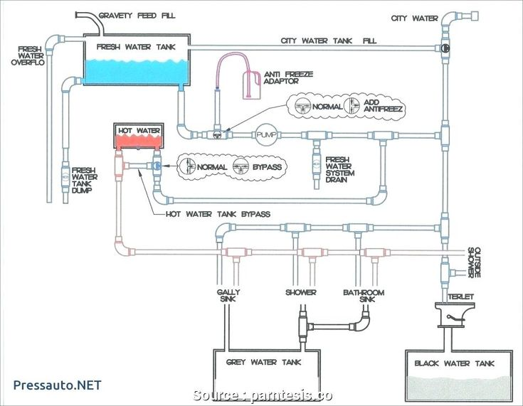 Atwood Rv Water Heater Wiring Diagram Google Search Plumbing Vent Pop Up Camper Cargo Trailer Conversion