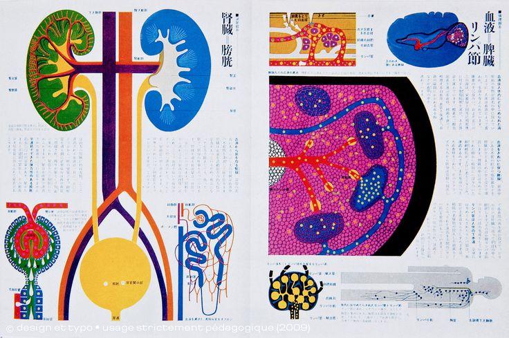 Graphis Diagrams | Une histoire de l'infographie (2/3) | design et typo