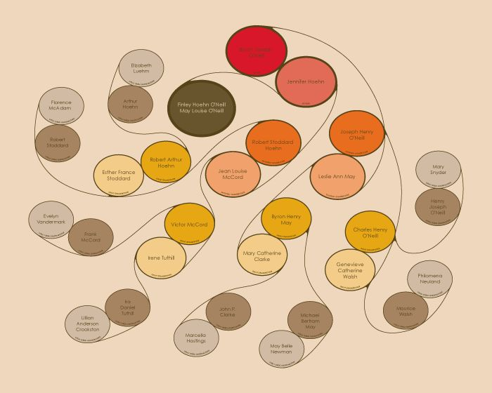 Another modern and minimalist take on a four-generation family tree.