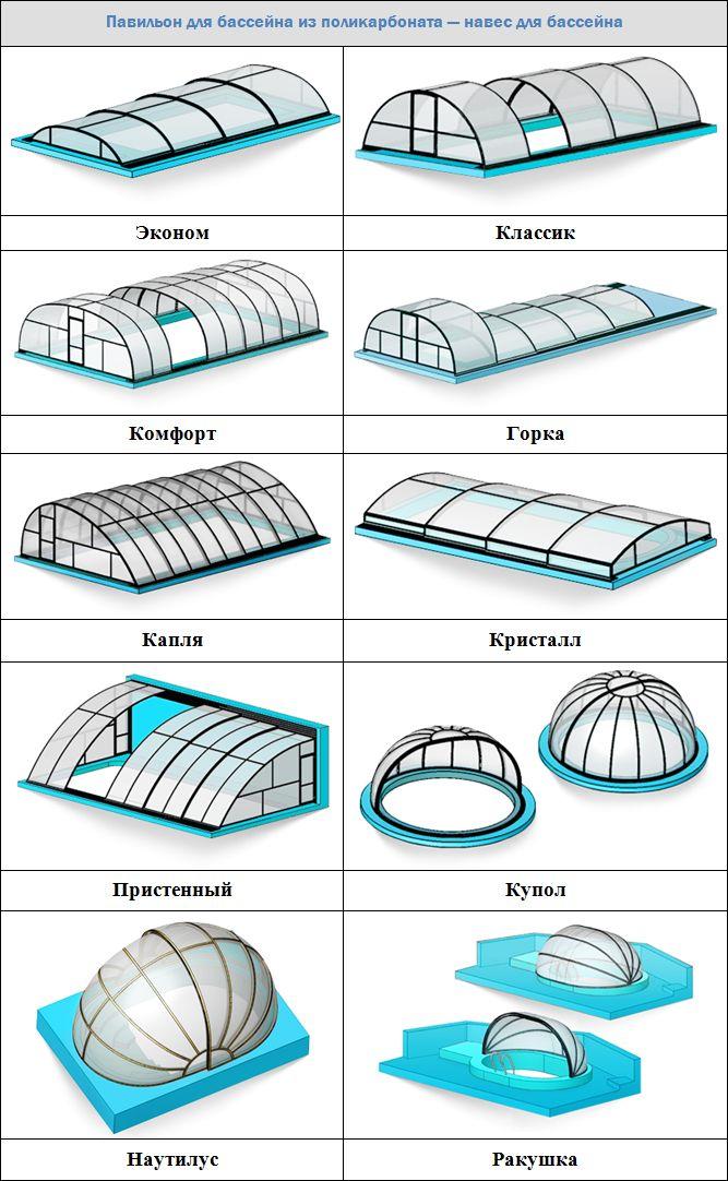 Павильон для бассейна из поликарбоната — навес для бассейна ...
