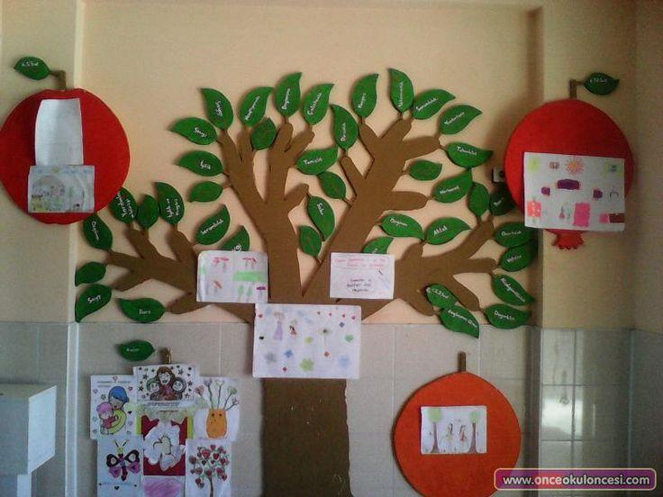 DEĞERLER EĞİTİMİ AĞACI - Önce Okul Öncesi Ekibi Forum Sitesi - Biz Bu İşi Biliyoruz