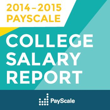 Future salary isn't the only measure of a top-quality college education, but in an era when student loan debt tops $1 trillion, and two-thirds of students graduate with student loan debt, identifying which schools offer a future salary advantage is an important part of the college selection process. PayScale's annual College Salary Report helps you do your homework.