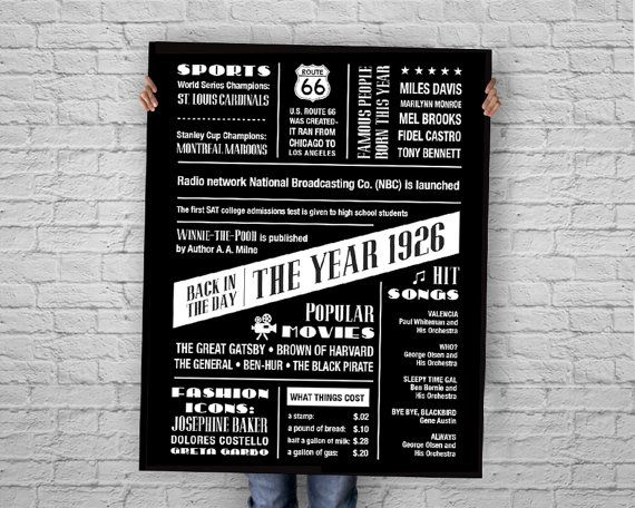 The Year 1926 90th Birthday Printable Chalkboard by TalkInChalk                                                                                                                                                                                 More