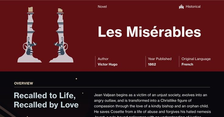 Plot Analysis of Les Miserables by Victor Hugo
