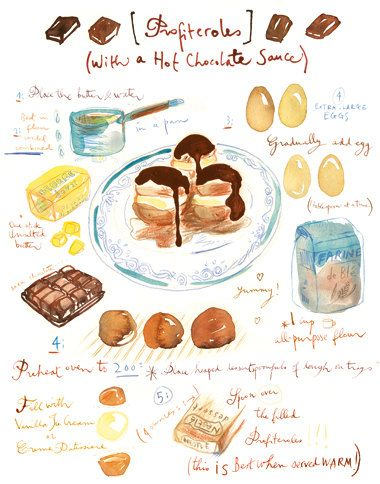 illustrated profiteroles recipe by French illustrator Lucile Prache, yum!