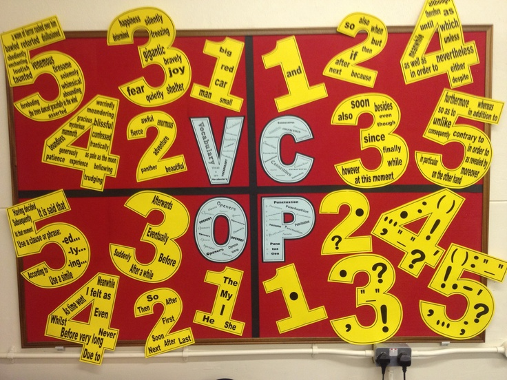 Levelled VCOP Display