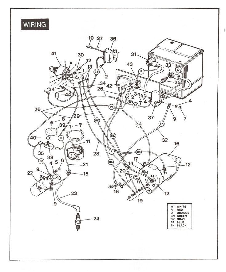 Unique Wiring Diagram for 1987 Club Car Golf Cart #diagram