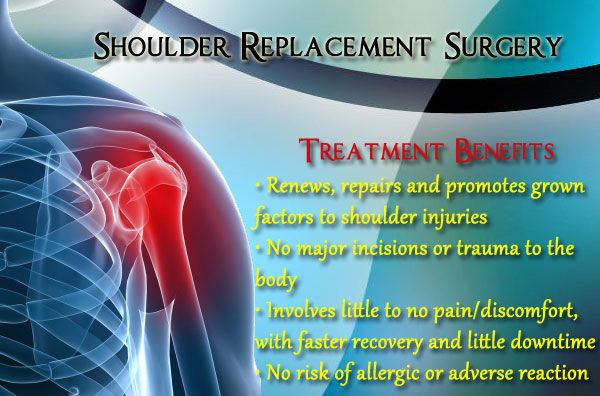 """ Shoulder Surgery in India """
