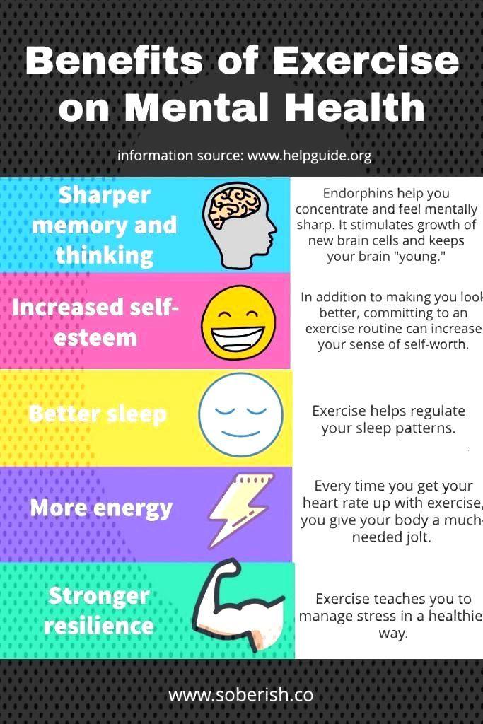 Understand Exercising Students Benefits Website Helping