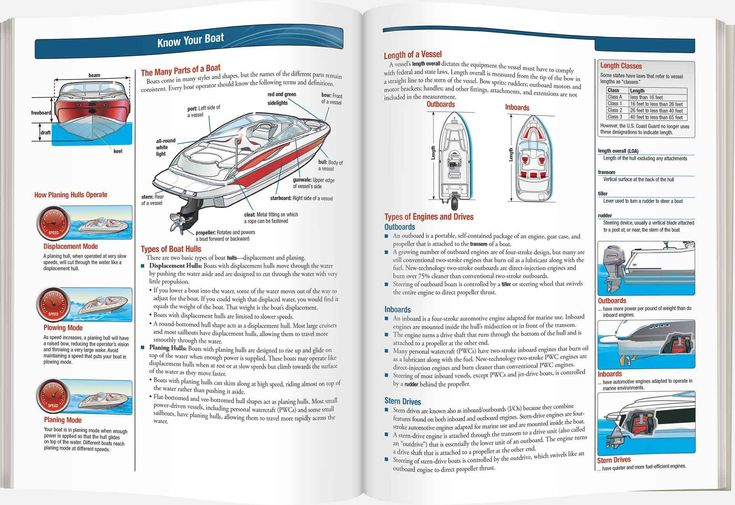 Virginia Boating License & Boat Safety Course | Boat Ed®