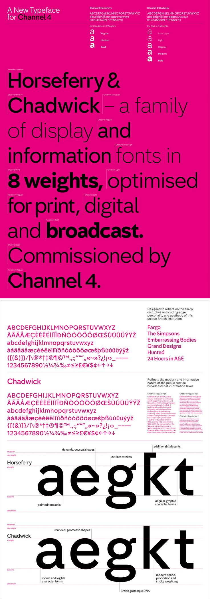 Channel 4's new fonts