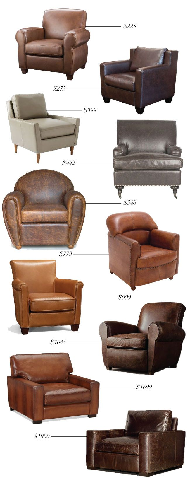 Leather Chairs for Every Budget + A new one in the Living Room!