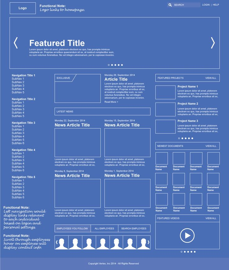 Website Wireframe: Wireframe Layout For New Intranet