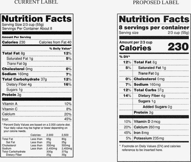 Ingredients Labels Template Bireandwap Label Maker Ideas With Regard To Ingredient Label Templat Nutrition Facts Label Food Label Template Nutrition Labels