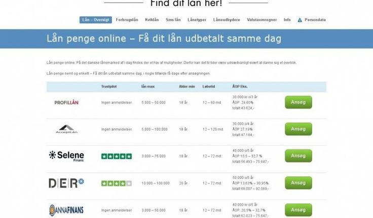 Få et overblik over de mange online lån - count.dk