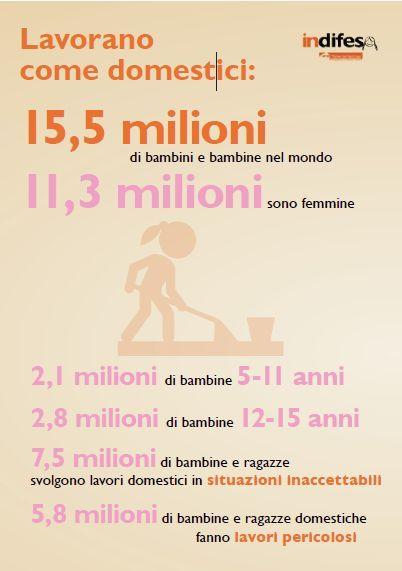 http://27esimaora.corriere.it/articolo/undici-milioni-di-bambine-schiave-nel-mondo-la-campagna-indifesa/  #vergogna #bambineschiave #fermiamoli