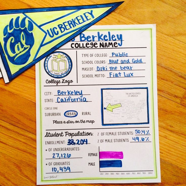 005 Pin by Ginna Dowell on AVID College activities, College