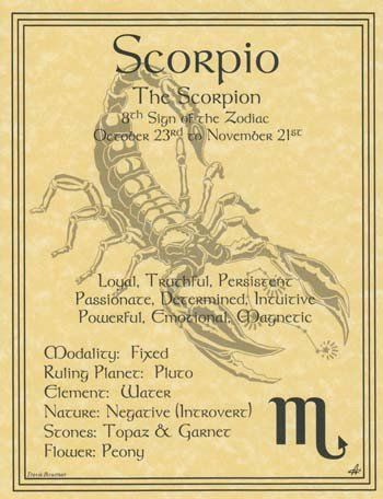 A wonderful reference, the scorpio poster explores the qualities of the 8th sign of the zodiac. Hang it by your altar or keep it on hand to refer seeking to better understand how the influences of the