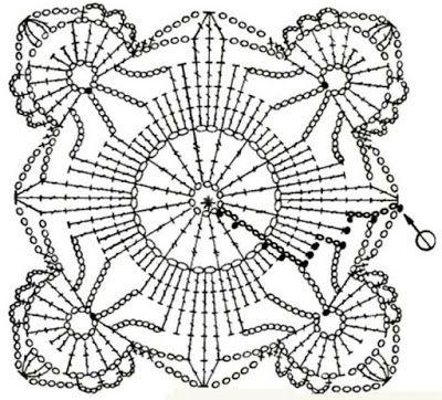 Delicadezas en crochet Gabriela: Falda