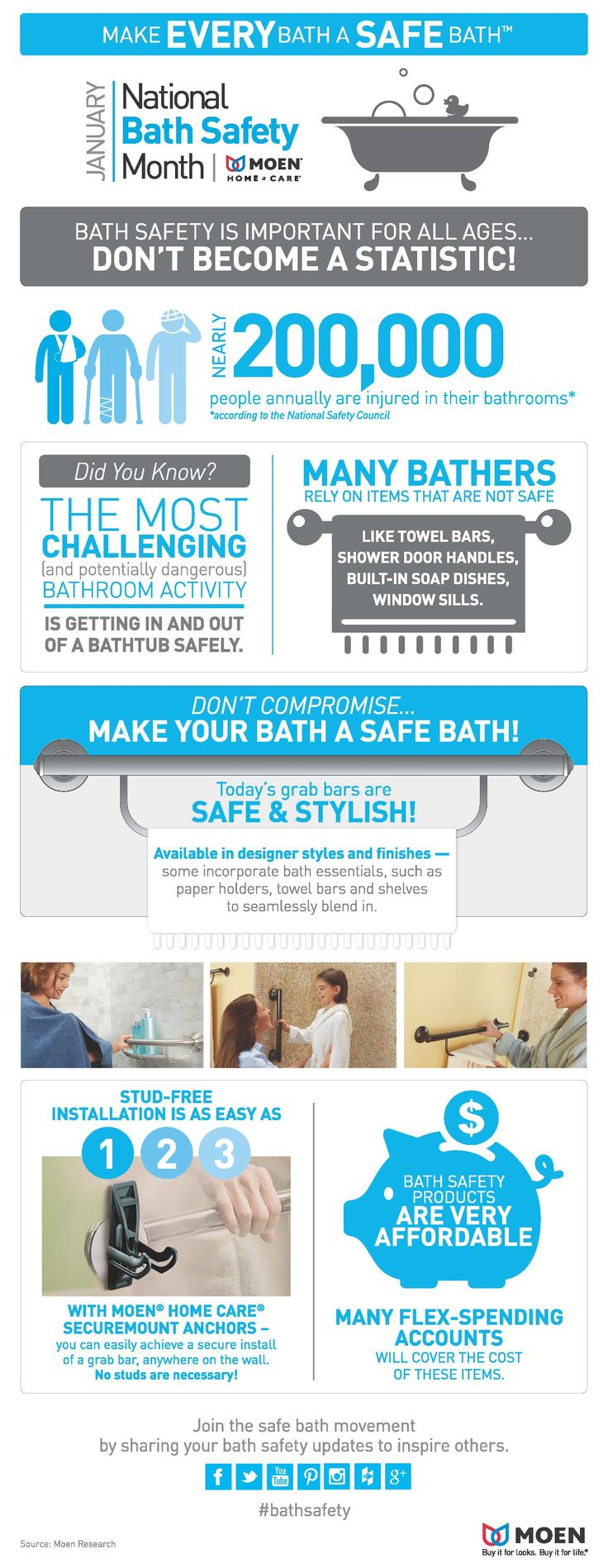 Did you know January is National Bath Safety Month? Check