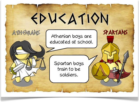 Primary homework help athens and sparta