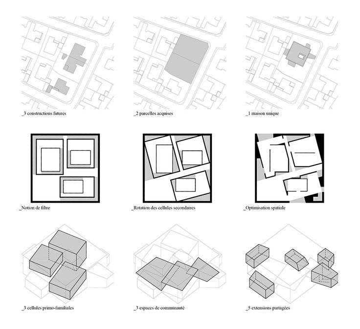 Les 270 meilleures images à propos de conceitos sur Pinterest - dessiner plan de maison
