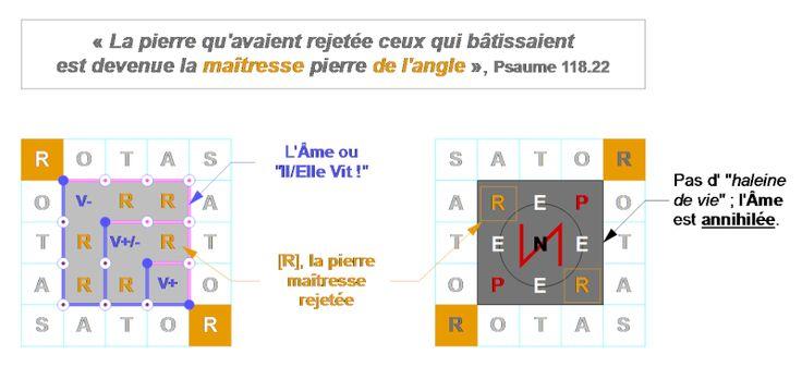Carré Rotas/Sator ---> VS le (faux) carré AREPO/Sator/Rotas