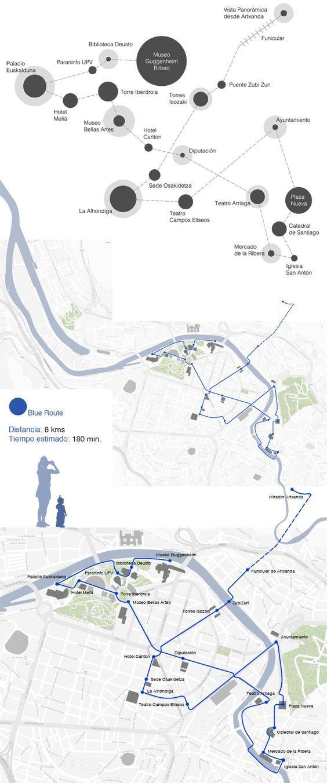 Architecture Route 2 www.bilbaoarchitecture.com: