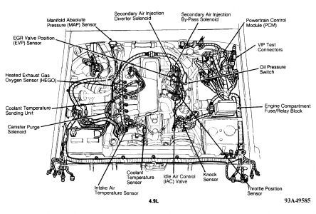 ford f150 engine diagram 1989. Black Bedroom Furniture Sets. Home Design Ideas