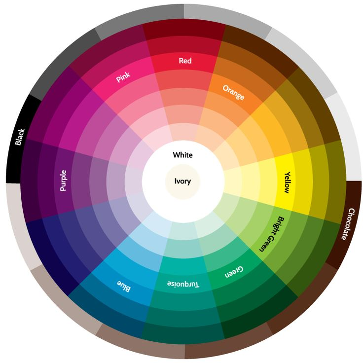 Color Mix Guide Satin Ice Cake Tutorials Pinterest