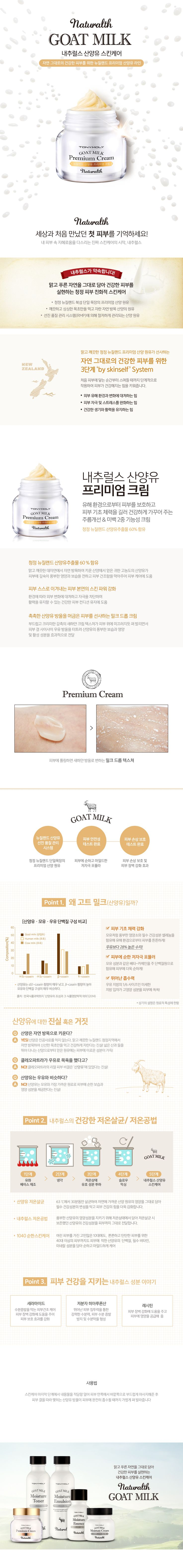 Tony Moly Naturalth Goal Milk Premium Cream | The Cutest Makeup