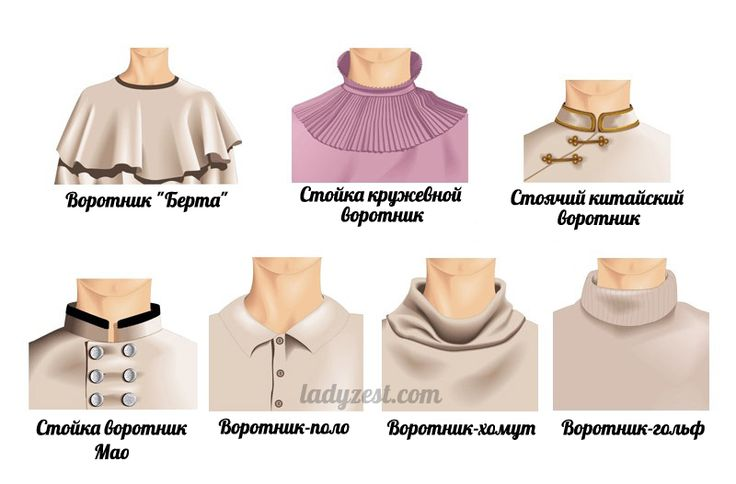 образцы воротников на платье картинки бюджетный