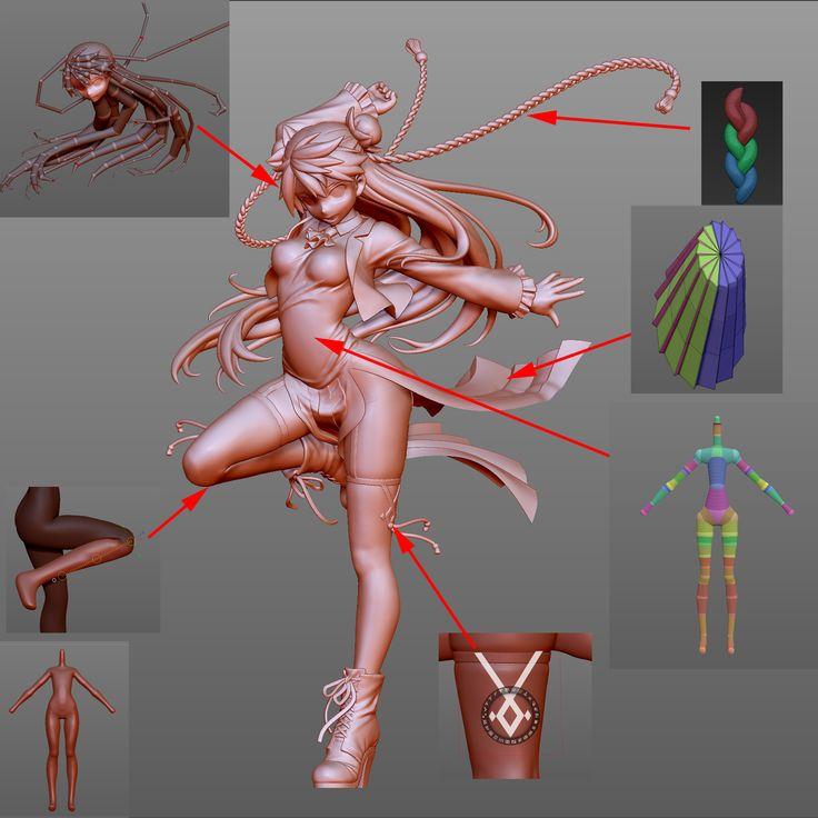 """""""Curso de Formación escultor Digital"""" libro manual de la figura de modelado"""