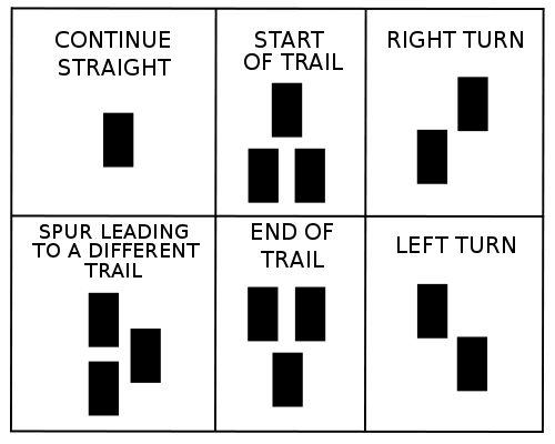 Trail_blaze-symbols.svg for GS Hiker Badge step 2