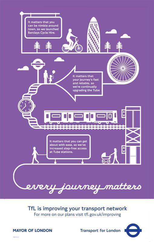 Nicola Meiring - TFL 2 - Transport - Travel - Poster    http://www.folioart.co.uk/illustration/folio/artwork/tfl-2/