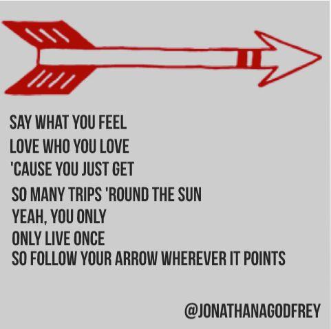 """""""Follow Your Arrow""""- Kacey Musgraves  #followyourarrow"""