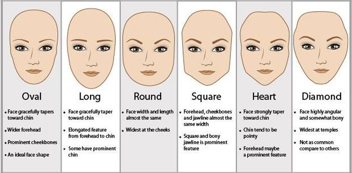 What Hairstyle Suits Me Awesome 25 Best For Your Face Shape Images On Pinterest  Hair Cut Faces