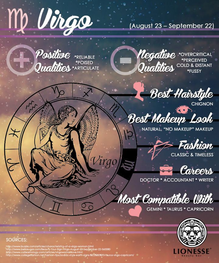 Virgo Calendar May : Best virgo images on pinterest zodiac signs