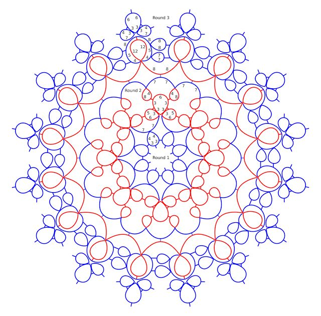 """Frauberger Doily pattern diagram .... Tatting by the Bay: 11) Drawing """"Automatic"""" Pattern Repeats (Part 1)"""