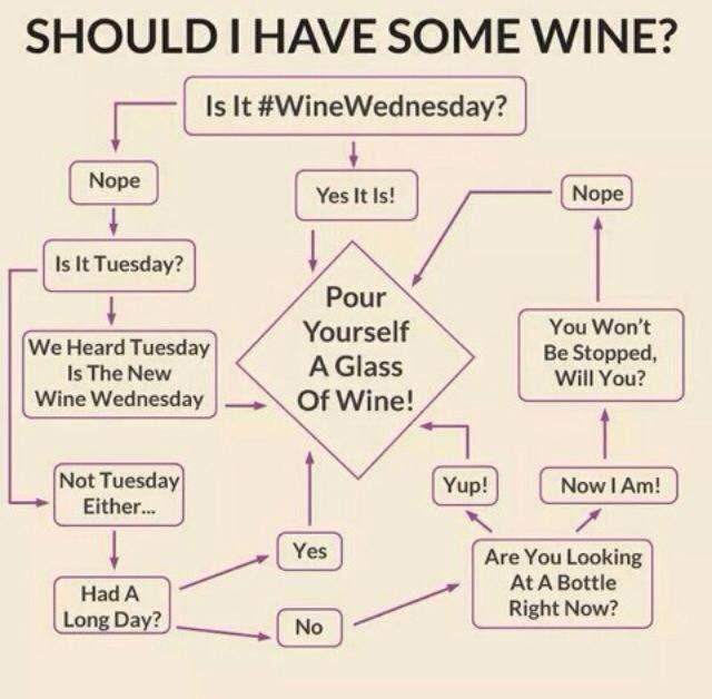 Should I have some wine?