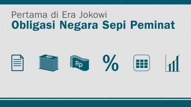 KATADATA –Dalam tiga bulan terakhir, penjualan surat utang negara (SUN) terus menurun. Hasil lelang pada Selasa (28/04) mencatatkan hasil yang tidak menggembirakan. Dari target penjualan Rp 10 triliun, total penawaran dari investor hanya Rp 7,9 triliun. Ini pertama di era Presiden Jokowi, lelang obligasi negara tak lagi menarik bagi pembeli.