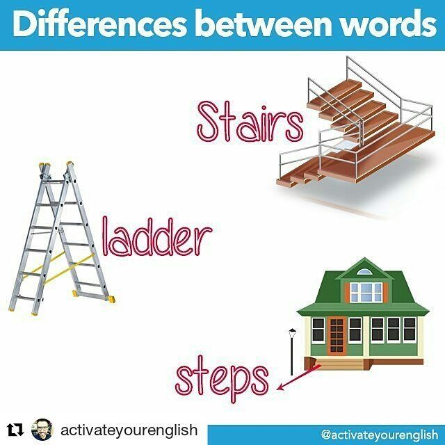 Differences between words: Stairs / Ladder / Steps