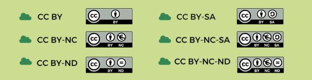 Tipos de licencias Creative Commons - Rebiun