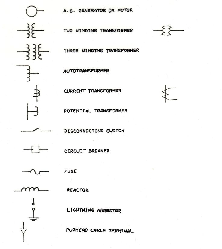 Diagram  Wiringdiagram  Diagramming  Diagramm  Visuals  Visualisation  Graphical