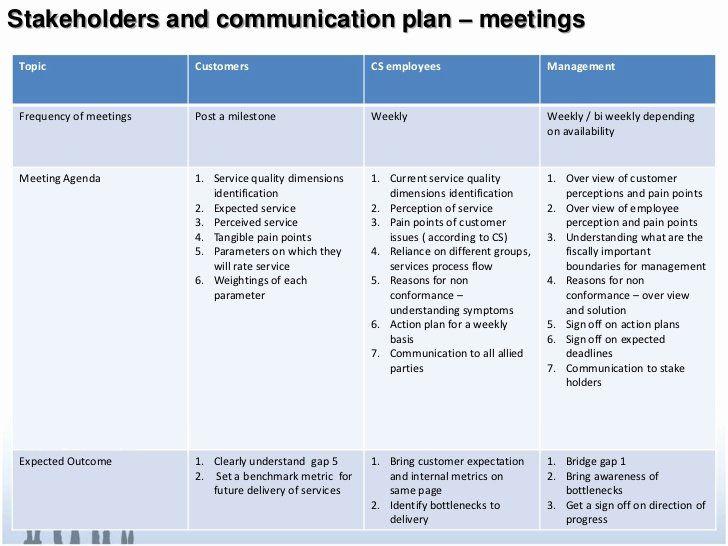 25 Process Improvement Plan Templates In 2020 Action Plan