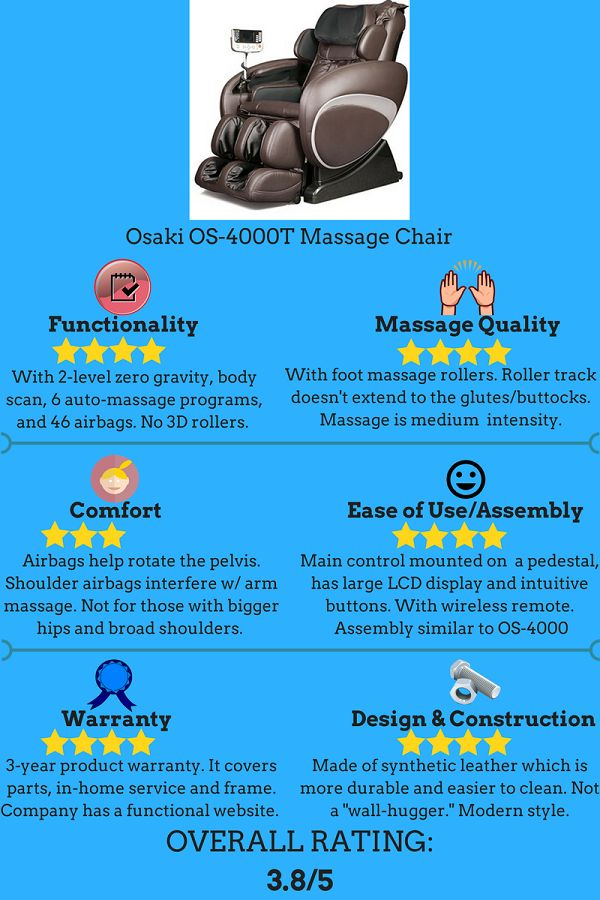27 best Massage Chairs images on Pinterest