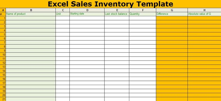 Now Excel Sales Inventory Template Free to download from here and manage your inventory stocktaking more effectively through this excel workbook.