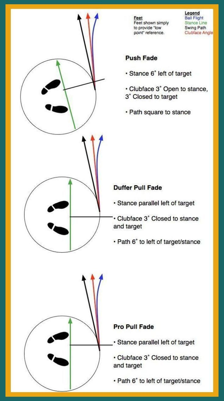 How to fix your golf swing slice get rid of a slice in