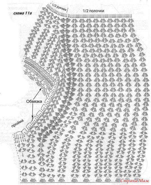 """Fishnet crochê vestido. A Partir da Internet: Diário de """"All in a Céu Aberto…"""