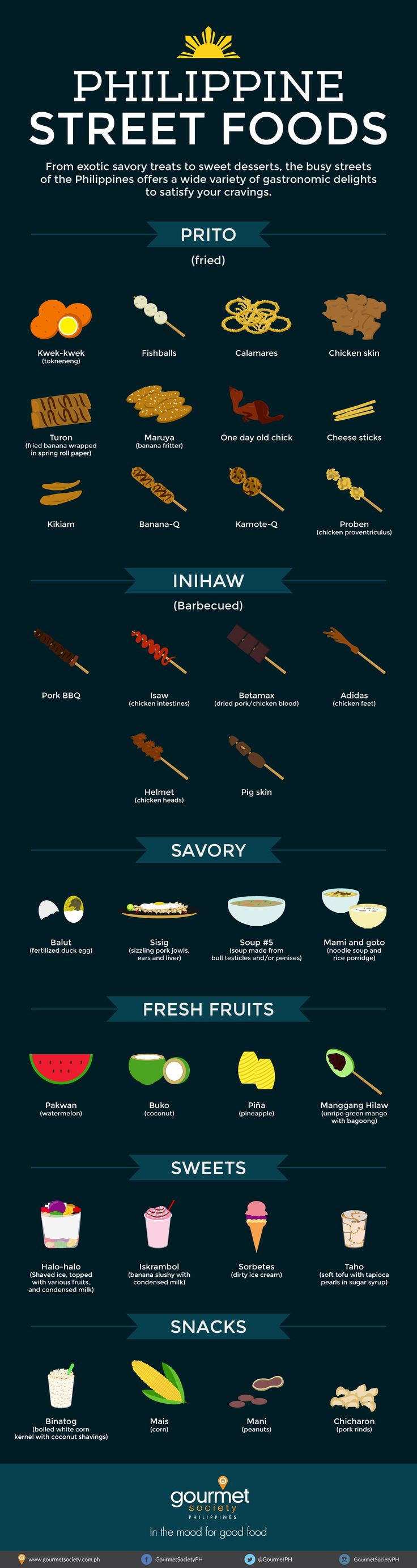 Philippine Street Foods, visualized. The country has quite a few snacks on offer even though the street food culture isn't as pronounced as, say, Thailand or Vietnam. I liked how this poster showcased them all in visual form!